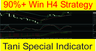 H4 Mid Term 90% Win Special Indicator and Forex Free Strategy