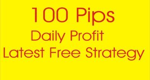 100 Pips Daily Profit CCI Indicator Trading Strategy In Hindi Urdu