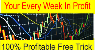 Free Forex Signals Technical And Fundamental Analysis In Urdu