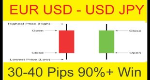 USD JPY - EUR USD 30 - 40 Pips 90%+ Win Secret Forex Trading Price Action Profitable By Tani Forex