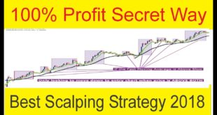 Live Forex Trading | Best Forex Scalping Trading Strategy | 100% win by Tani Forex in Urdu and Hindi