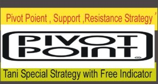Pivot Point Support Resistance Forex Trading Strategy In Urdu And Hindi By Tani Forex