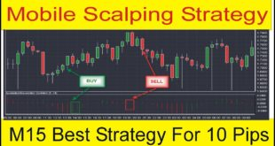 Best Scalping Forex Trading Strategy For Mobile And PC MT4 Tani Forex New Tutorial In Urdu and Hindi