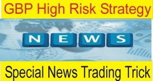 Low Risk High Profit Special Forex Trading Strategy