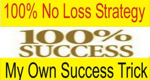 100% Win No loss My own Forex trading strategy