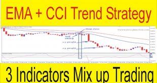EMA + CCI Trend Strategy 3 Indicators Mix up Trading