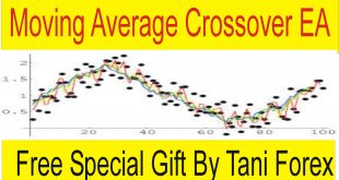 Moving Average Cross Over Forex EA, Reboots Free Download