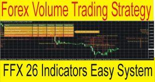 Forex Balance Strategy | FFX 26 Indicators Free System