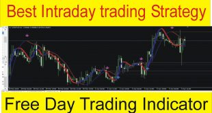 Best Intraday trading Strategy Free Day Trading Indicator