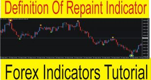 Definition Of Repaint Indicator in Forex Trading Business | Tani Forex Tutorial in Urdu and Hindi