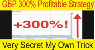 GBP 300% Profitable Trading Secret Strategy | High Risk News Trading By Tani Forex in Urdu and Hindi