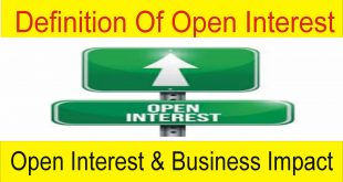Definition & Example Of Open interest in Urdu and Hindi
