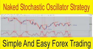 MT4 Naked Stochastic Oscillator Forex Trading Strategy