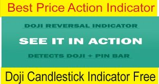 Best Forex Price Action Indicator | MT4 Doji Candlestick Pattern