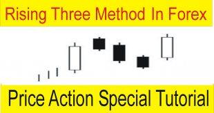Rising Three Method | Best Candlestick Pattern In Urdu