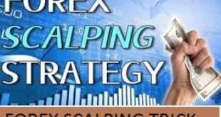 Make 80% Monthly Profit best Forex scalping Moving Average strategy In Urdu Hindi