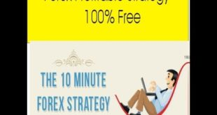 RSI and Awesome Oscillator Indicator ! Forex Always Profitable Strategy ! Urdu Hindi