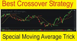 Best Forex Moving average cross over strategy Free