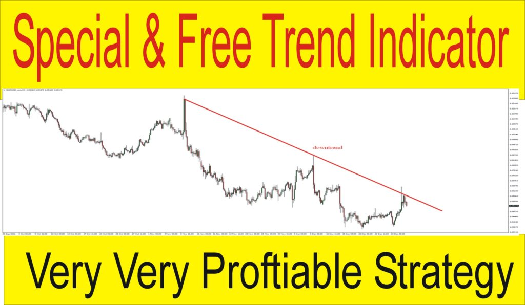 Is Long Term Forex Trading Better? - With Example - Forex Education