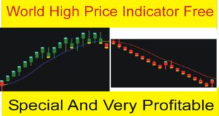 World NO 1 Forex High Price Indicator And strategy Free Today