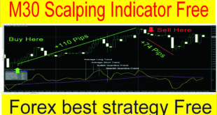 Special Tani Forex M30 Free Indicator and Strategy in Urdu