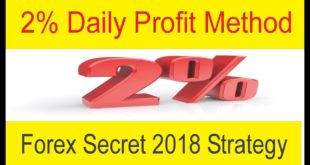2% Daily Confirm Profit Forex Secret Trading Strategy | Tani Forex Special Tutorial in Urdu & Hindi
