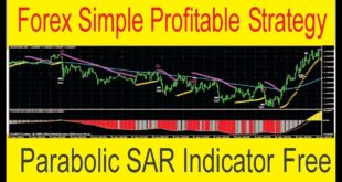 Parabolic SAR Indicator Forex Simple Profitable Trading Strategy In Urdu And Hindi By Tani Forex