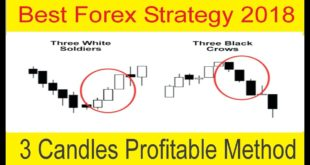 3 Candles Best Forex Trading Strategy 2018 | Price Action Profitable Forex Method by Tani Forex