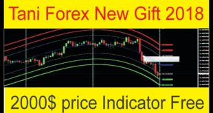 Tani Forex New Gift 3 MT4 Indicators Mix Up Free | Best Forex Trading Strategy 2018 by Tani Forex