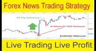 Live Forex News Trading | Best Trading News Strategy and Secrets | Tani New Tutorial in Urdu & Hindi