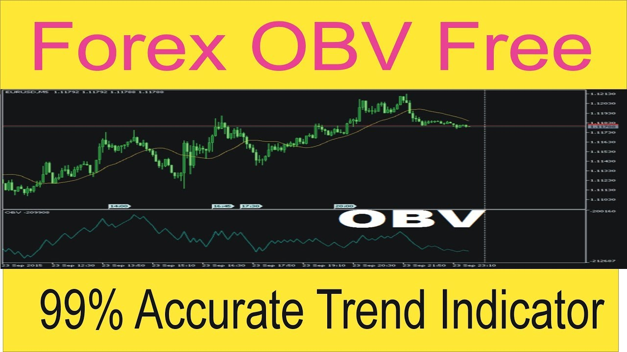 Best forex indicator for volume analysis