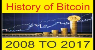 History of Bitcoin | 0.003$ To 20000$ | 2008 TO 2017 Tani Forex New Tutorial in Urdu and Hindi