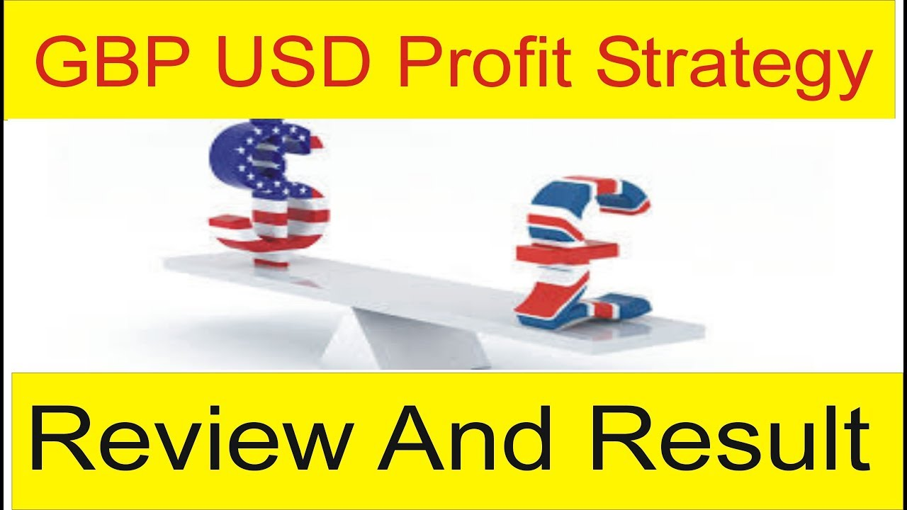 World forex review