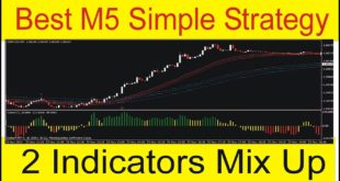 20 Pips a Day Forex Scalping Strategy Smoothed Moving average & Linear Weighted Mix Up By TaniForex