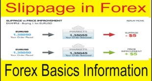 What is Slippage in Forex? Definition , Benefits and losses of Slippage in Forex Trading In Urdu
