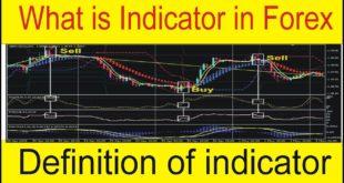 Forex Trading Indicator Definition | Indicators Explained Lesson Tutorial in Urdu Hindi