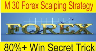 M 30 Forex Scalping Strategy Free by Tani Forex