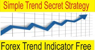 Simple Forex Trend Indicator and Strategy Free