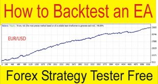 How To Back test Forex Auto Trading Reboot | Trading Expert Advisors Previous History Free TaniForex