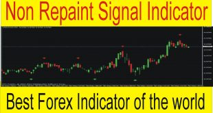 Non Repaint Best Forex Trading Indicator Of The World