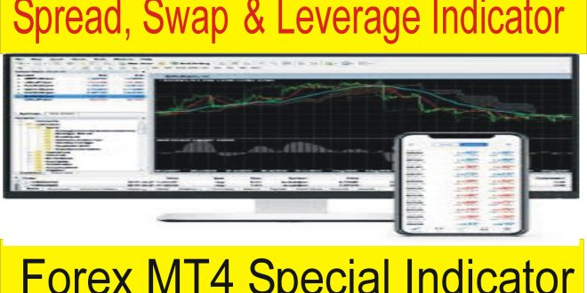 Forex Indicator Free Download Archives Tani Forex