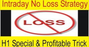 No Loss Intraday Special Forex Trading Strategy by Tani Forex