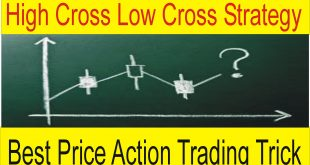 Best Price Action Strategy | High Cross Low Cross Best Forex Trading