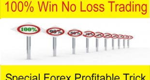 100% Win No Loss Forex Trading Trick