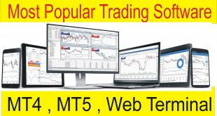Most Popular Free Trading Software Of The World