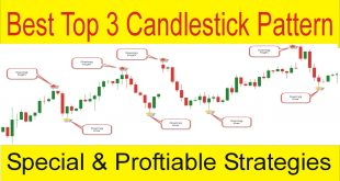 Best Top 3 Candlestick Pattern & Strategies Tani Forex