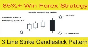 Three Line Strike Candlestick Pattern Price Action Tutorial