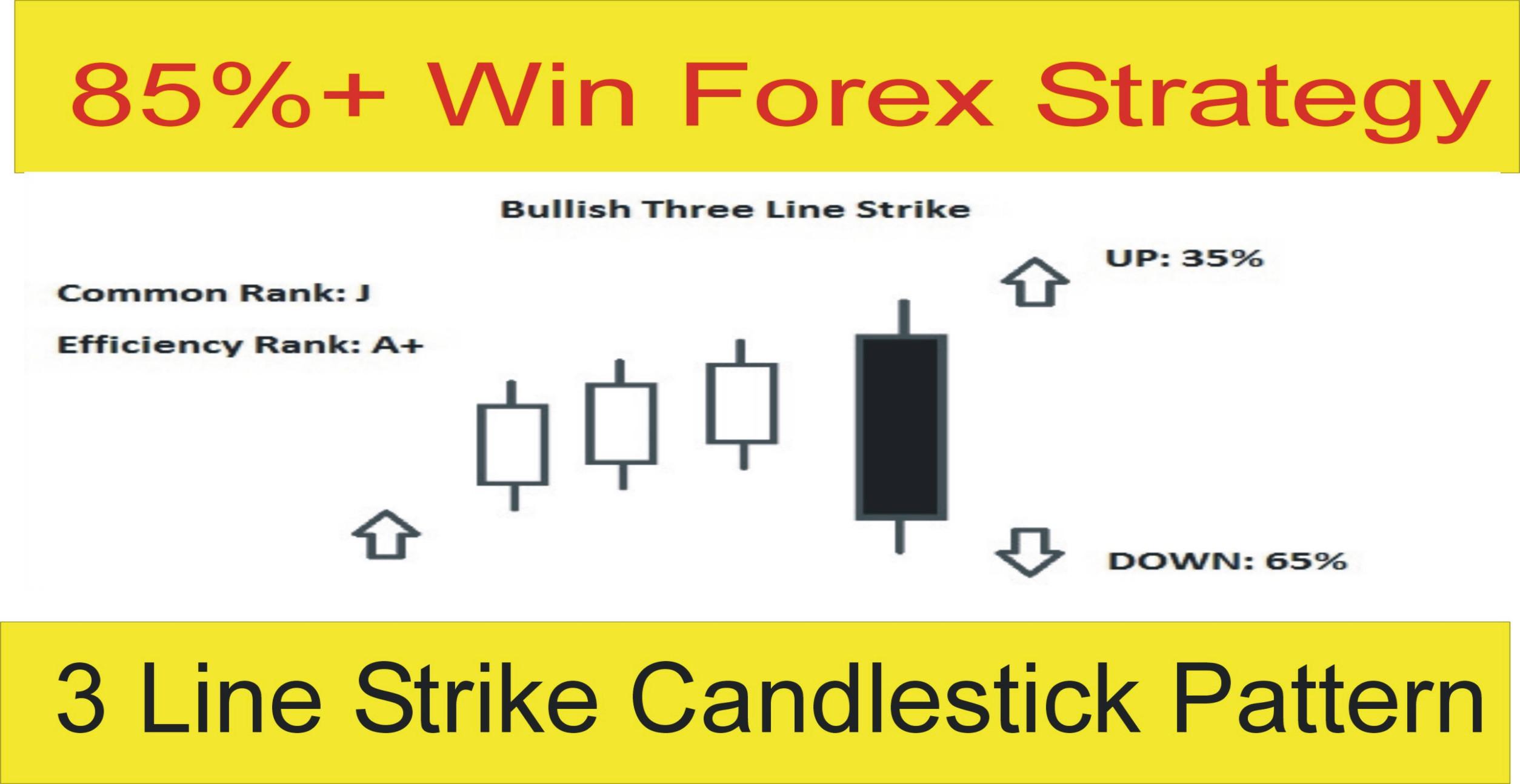 Three Line Strike Candlestick Pattern Price Action Tutorial Tani