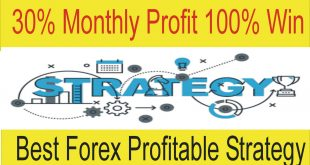 30% Profit Non Repaint Indicator Free Strategy