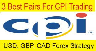 3 Best Pairs For CPI News Trading High Profit Low Risk Tani Forex
